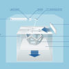 What Are the Types of 3D Printing Technology?